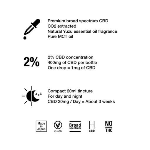 CBD oil 2%