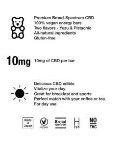 CBD Energy bar
